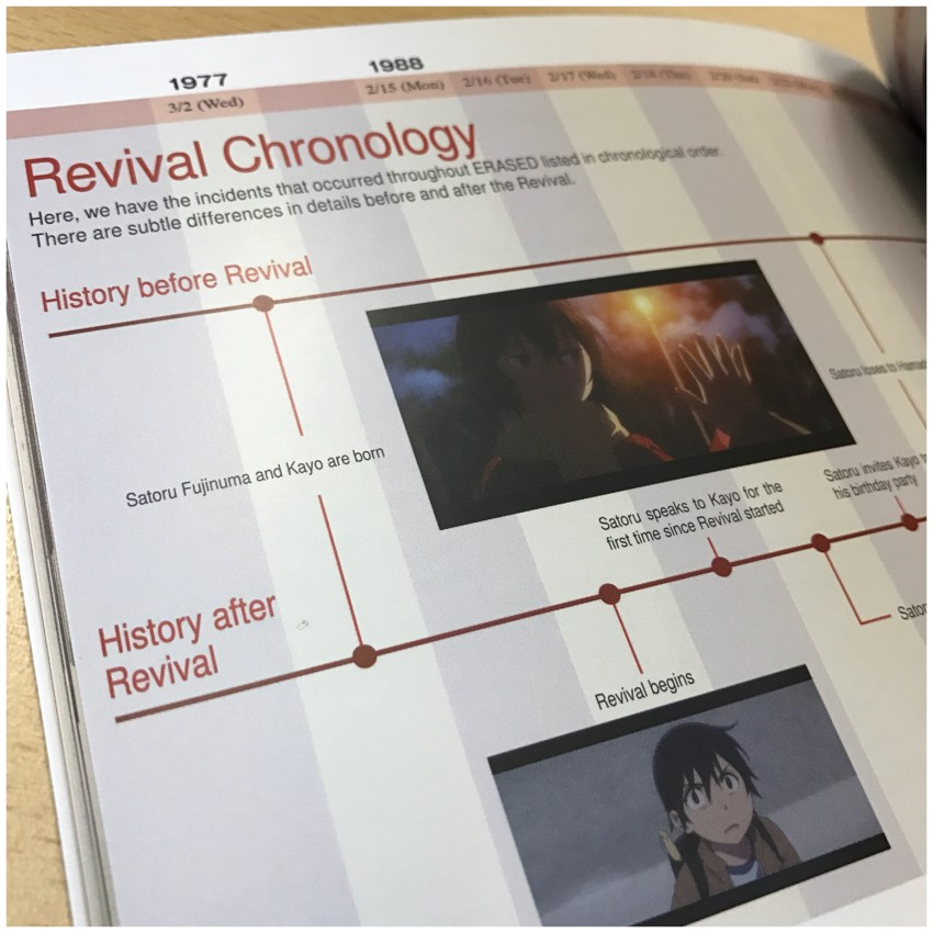 Now onto the Revival Chronology that gives you a chronological look at each revival in context with the episode guides that have been presented before this.)