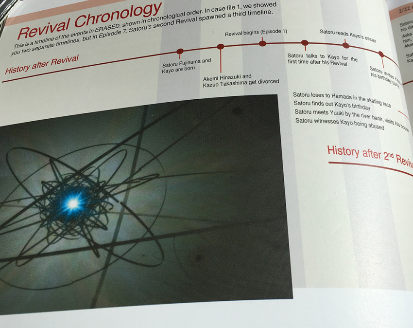 As per the booklet from Part 1, you can also keep tabs on the show's complex chronology here